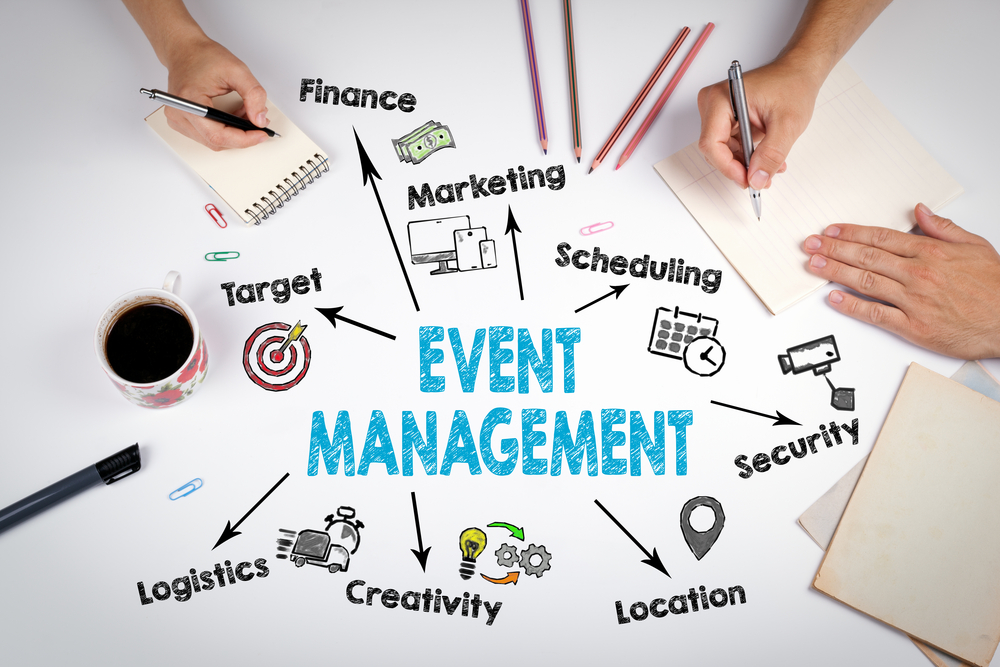 Marketing for Events